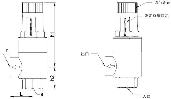 ADP系列可视调节压差旁通阀应用于冷(热)源机组的保护。安装于集、分水器之间旁通管上,当用户侧部分运行或变流量运行时,系统流量变小,导致压差增大,压差超出设定值时,阀门自动打开,部分流量从此经过,以保证机组流量不小于限制值。 ADP系列可视调节压差旁通阀应用于集中供热系统中以保证某处散热设备不超压或不倒空。比如某系统高低差较大,且不分高低区系统,这时如按高处定压,低处散热设备可能压爆;如按低处定压,高处倒空。这种情况如热源在低区可在进入高区分支水管加增压泵,回水管加压差阀使高区压力经过提升后,由阀门再降到